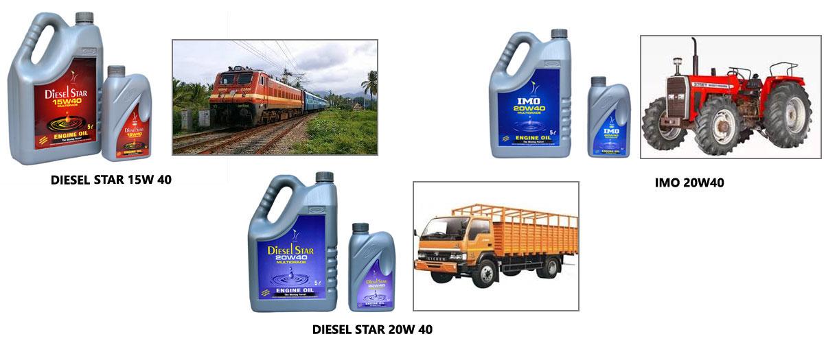 Diesel Engine Oils Image